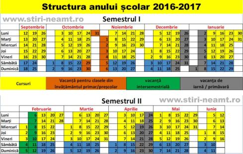 structura-an-scolar-2016-2017